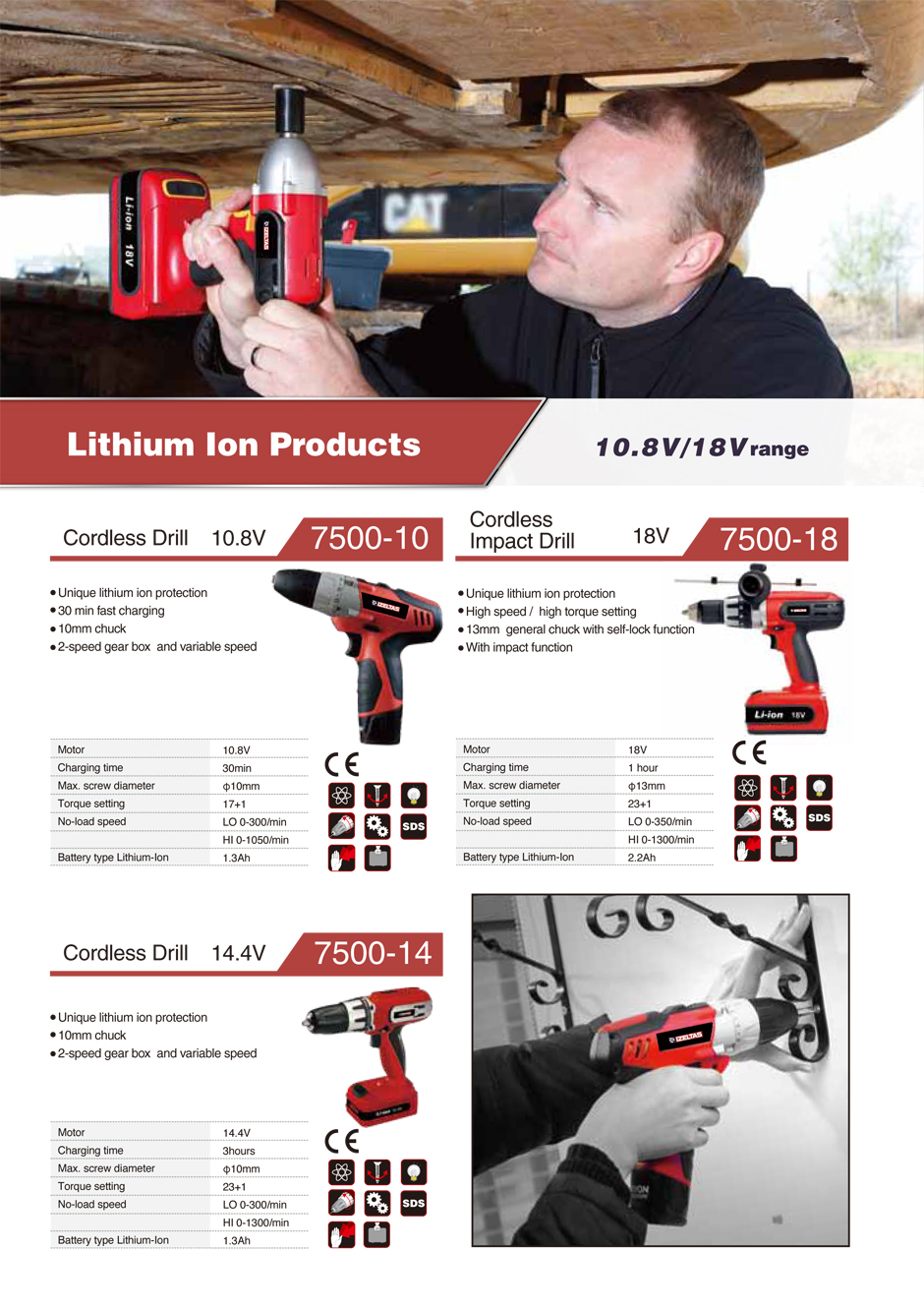 Lithium Ion Products